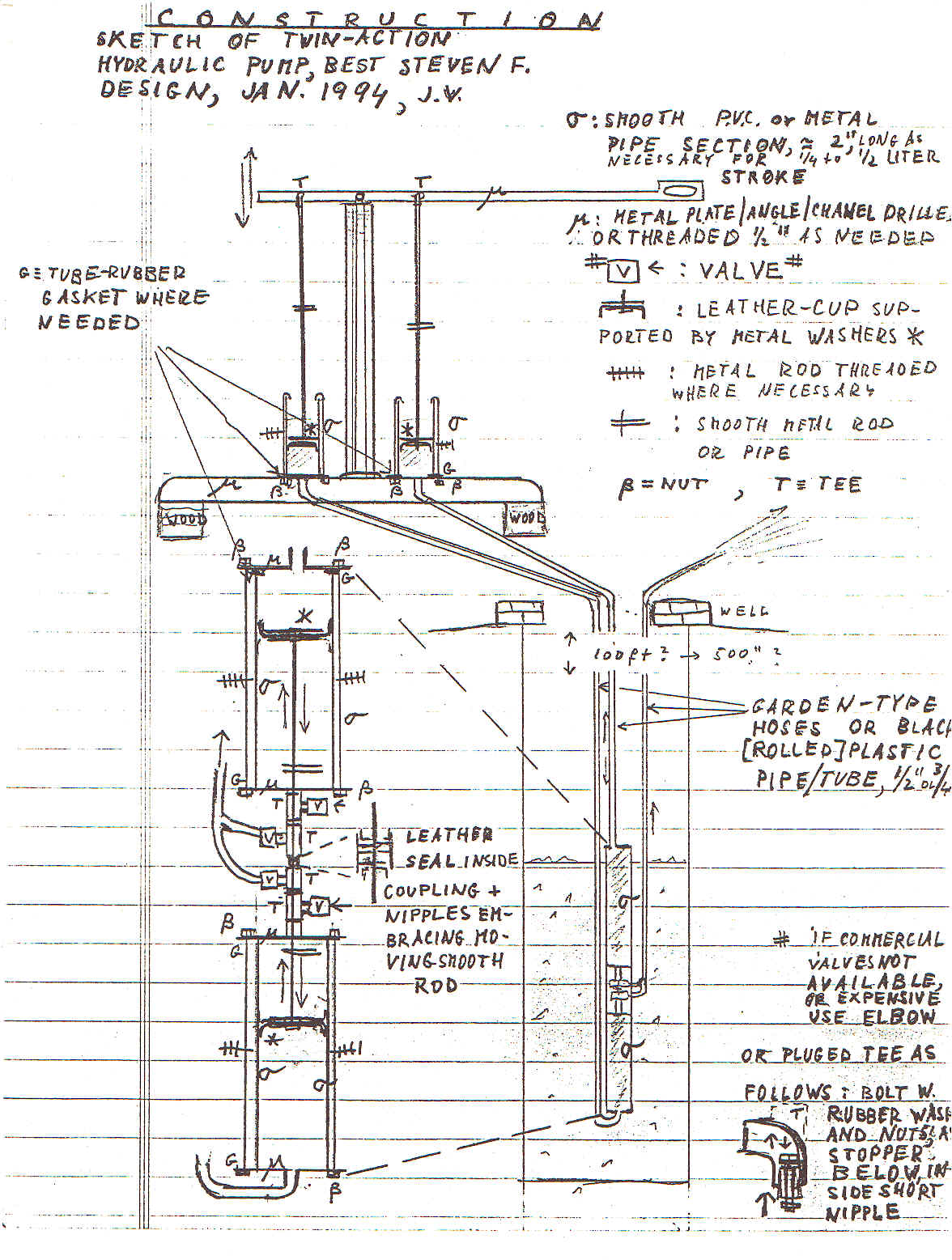 Steven Homepage Steam Engine Piston Diagram Developing A Bladder Sturdy Enough To Withstand Continual Expansion And Contraction Is The Key Success Of This Pump With Sufficiently Stiff