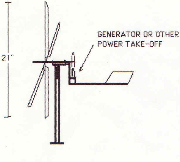 Diagram Of Windmill